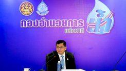 ประชุมเฉพาะกิจติดตามงานรายสำนัก ศูนย์ กอง ประจำเดือนมีนาคม 2564